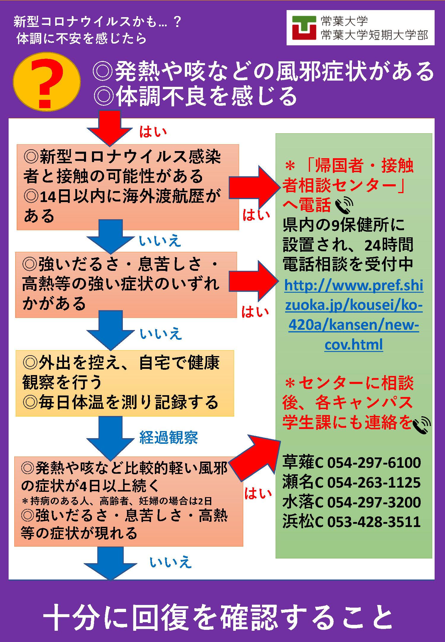常葉 大学 浜松 キャンパス ポータル サイト